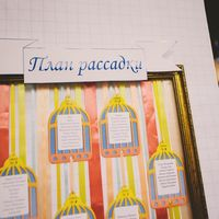 план рассадки гостей на свадьбе в стиле шебби шик, клетки, ленты