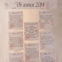 список рассадки гостей