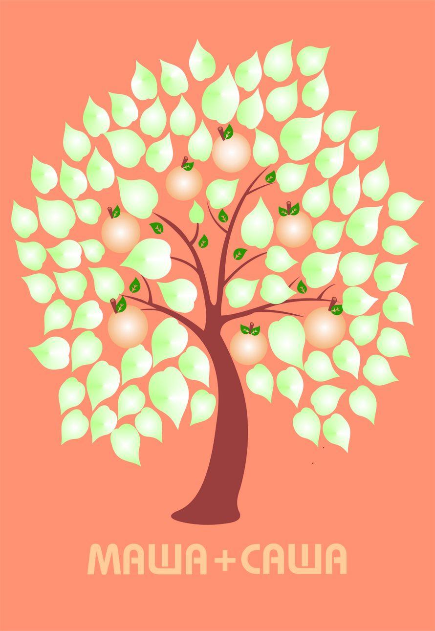 шаблон для дерева пожеланий признает