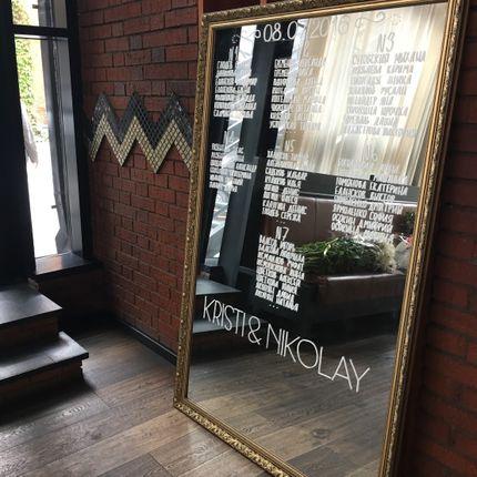 Аренда зеркала 2 на 1.5 м