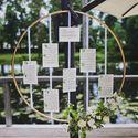 Бело-зелено-золотая свадьба Свадьба в зеленом цвете Свадьба в белом цвете Зеленый белый золото Свадьба в шатре Свадьба в Лес Event House План рассадки Свадебная полиграфия