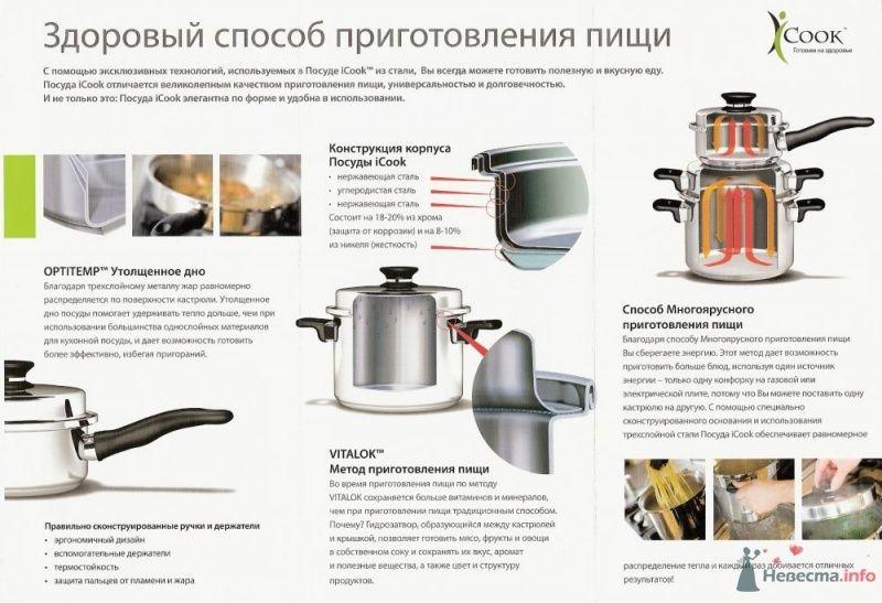 Презентация посуды iCook