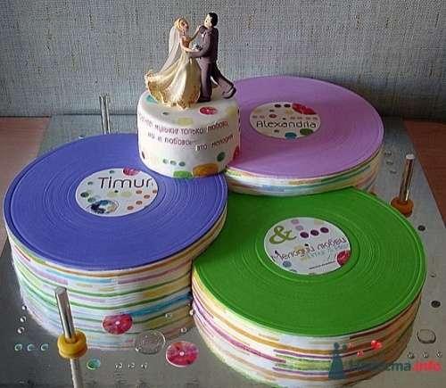 Фото 67167 в коллекции Интересные и необычные торты - Incognito