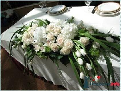 Фото 110795 в коллекции Мои фотографии - Подружка невесты - свадебный организатор и распорядитель