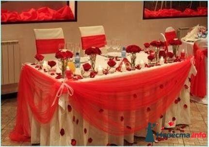 Фото 131741 в коллекции Оформление свадебного стола