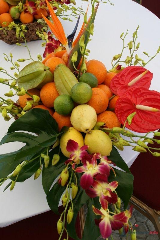 тоже гавайская - фото 63330 disandra
